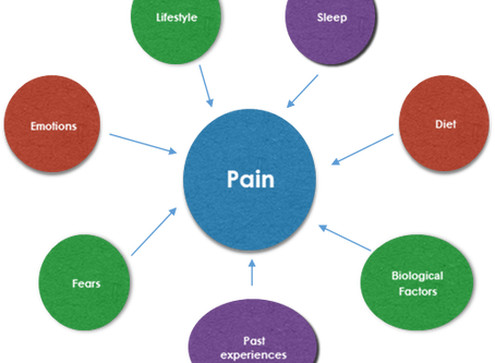 Physiotherapy for Chronic Pain: What to Expect?