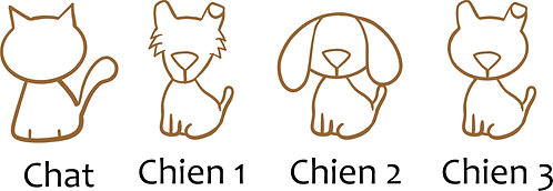 Chiens, chats & cie