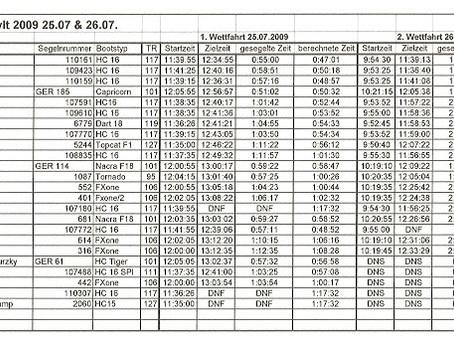 Ergebnis 60sm 2009