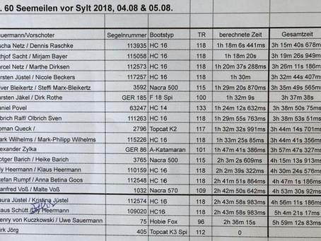 Ergebnis Langstreckenregatta 60 Seemeilen vor Sylt 2018