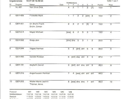 Ergebnisse Super Sail Sylt 2009