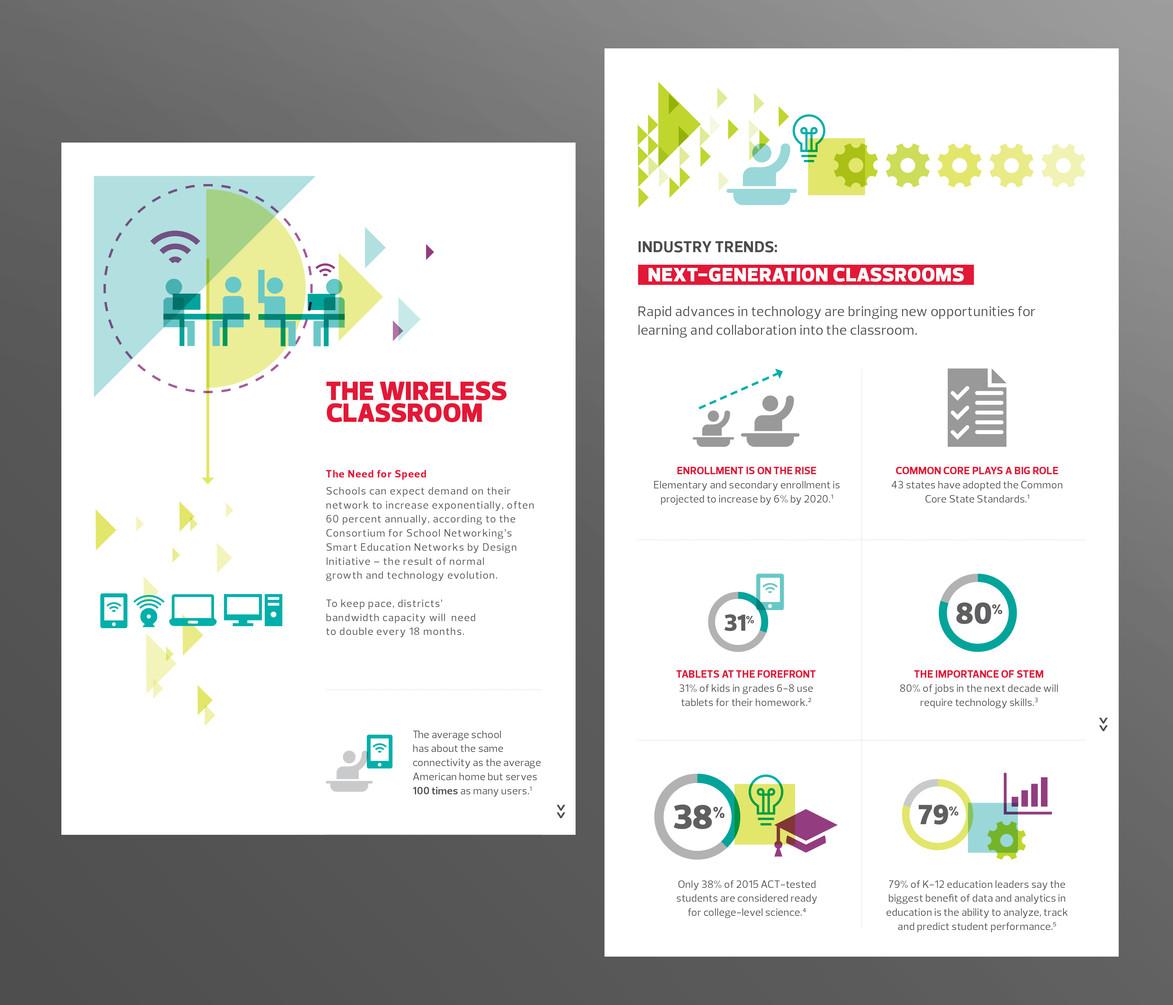 Custom Infographics - Digital