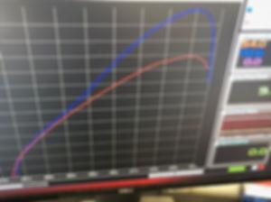 2020+500+power+bundle+dyno.jpg