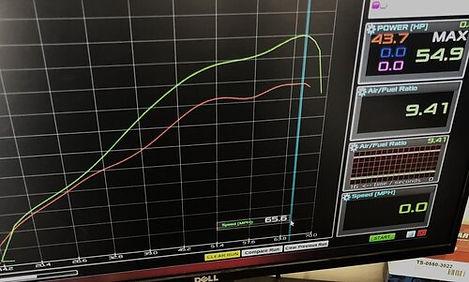 350 EXC / FE-S Power Bundle gain of 11.2 horsepower