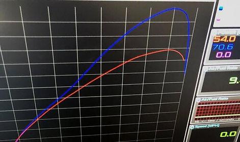 500 EXC / FE-S Power Bundle gain