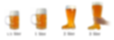 beer_sizes.png