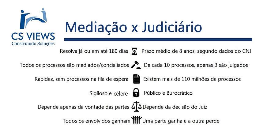 Diferenças-entre-judiciário x mediação.j
