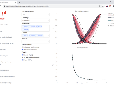 Webviz - web-based visualization (Equinor)