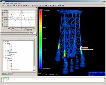 USFOS non-linear analysis (Ceetron, USFOS)