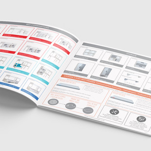 Double spread with product overview