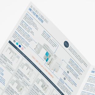 4 page A4 Traning Manual - close up