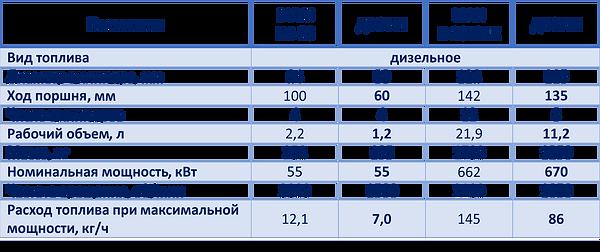 Table_Marine_ru_3.png