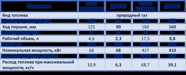 Table_Marine_ru_2.png