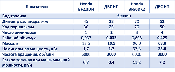 Table_Marine_ru_1.png