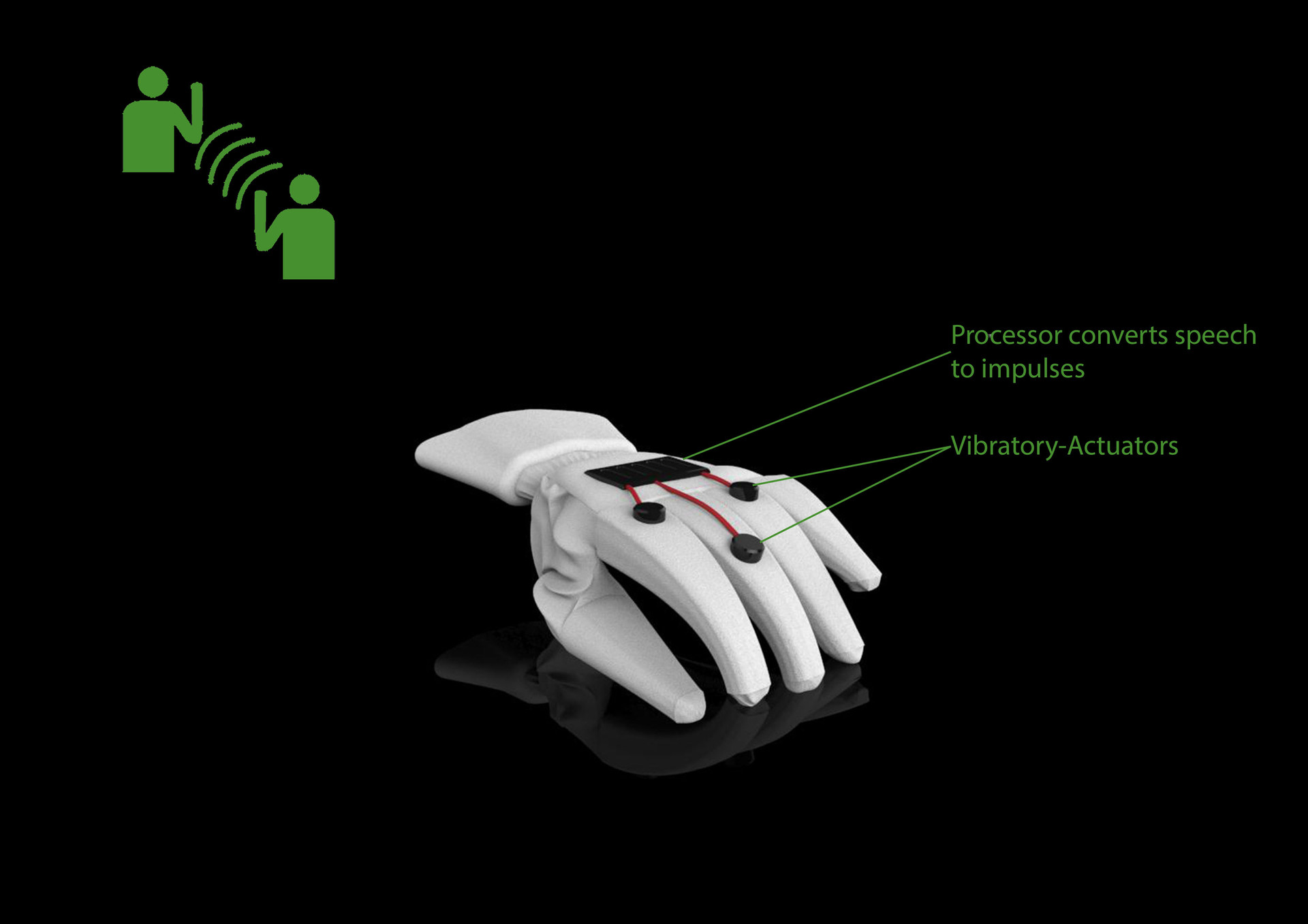 Vibro-Tactile Communication5