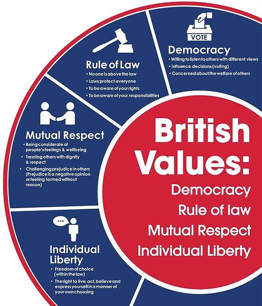 british-values.jpg