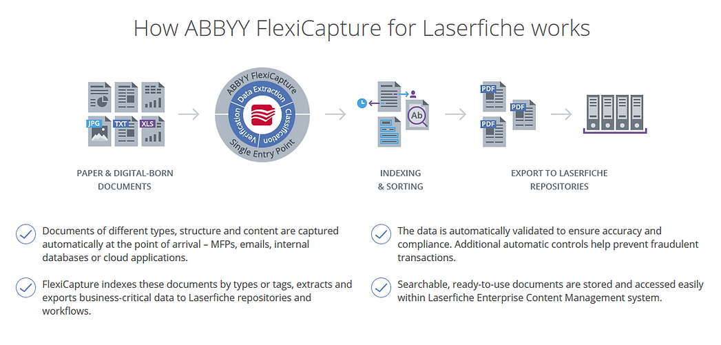 ABBYY Laserfiche.PNG