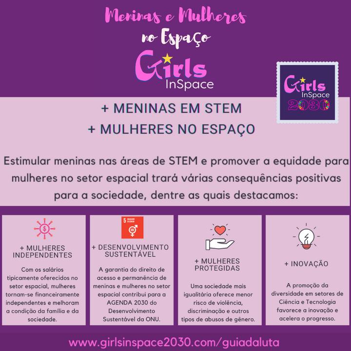 GuiadaLuta_GirlsInSpace4.png