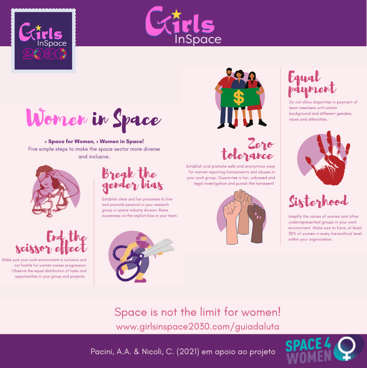 GirlsInSpaceActionGuide_2.png