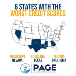 6 States With The Worst Credit Scores
