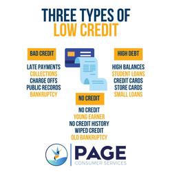 Three Types of Low Credit