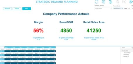 SAP BO Cloud Overview