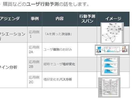 テラデータが実践するデータサイエンス例:オンラインショッピングにおける行動予測