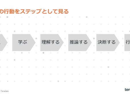 """企業におけるAI導入を成功に導く""""特性""""の理解とブレークスルー"""