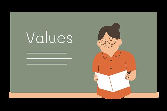 Finding Purpose Values