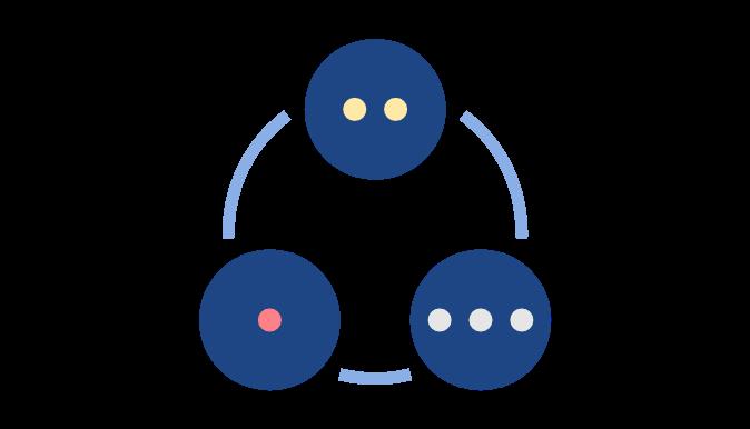 How to disrupt the habit loop2