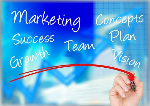 Tips for cost effectively marketing your practice