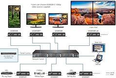 NetworkedAV.jpg