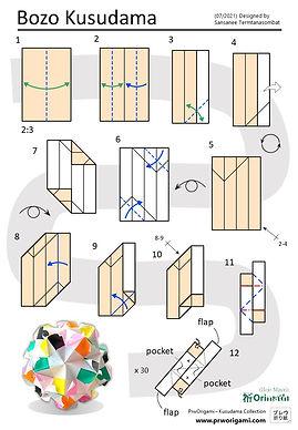 bozo-diagram.jpg