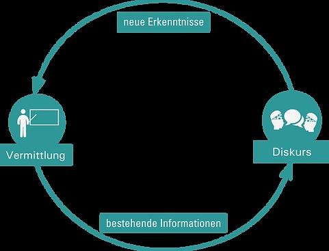 Fachstelle Prävention Frankfurt