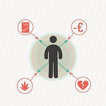 Fachstelle Pävention, Infografik: Was ist Suchtprävention