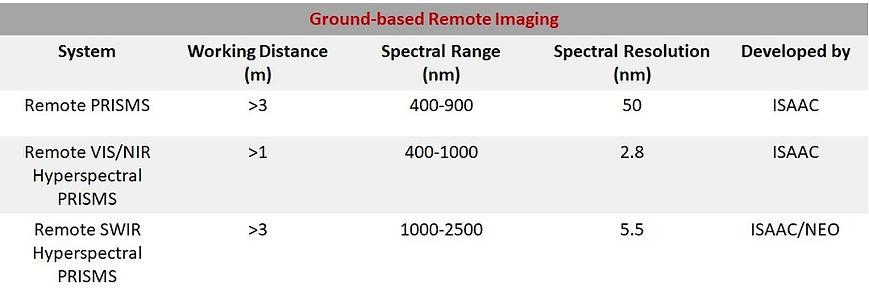Ground_Remote__Spectral_Imaging.jpg