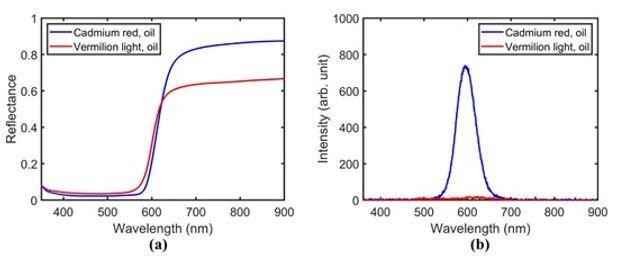 LIF_plots.jpg