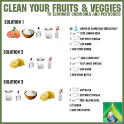 CLEAN YOUR PRODUCE