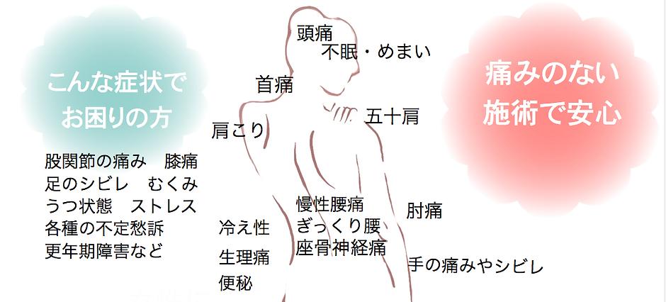 スクリーンショット 2013-09-02 21.34.34.png