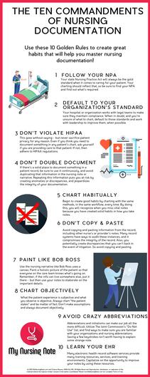 10 Commandments of Nursing Infographic.png
