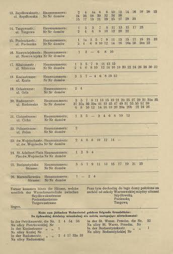 German law to creat getto in Kielce 4.jpg