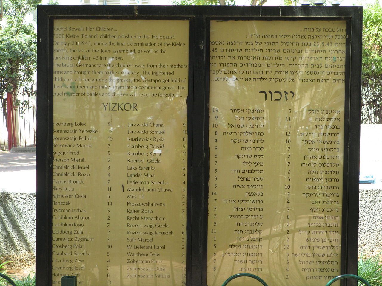 1280px-Izkor_memorial_plaque_to_Kielce's_children,_Neve_Ofer,_Tel_Aviv.JPG