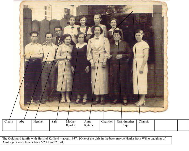 משפ גולדשייד 1937 - The Goldszajd family  .jpg