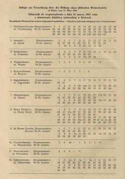 German law to creat getto in Kielce 3.jpg