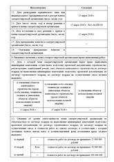 Выписка из реестра СРО 4