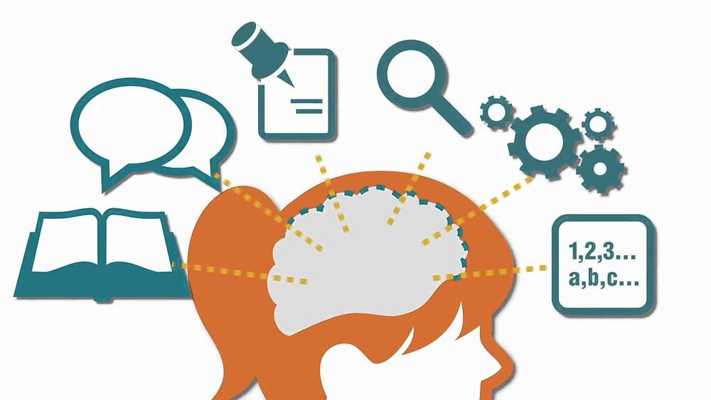 A kép forrása: http://www.amygdalalearning.hu/