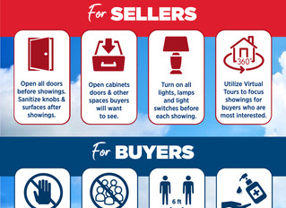 Selling your Home - Covid-19 Edition
