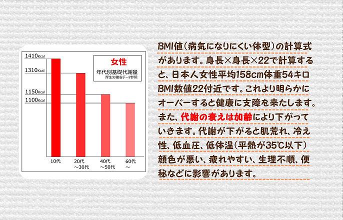 11%E8%85%B8%E6%B4%BB%E3%83%80%E3%82%A4%E