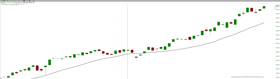 AAPL Chart.png