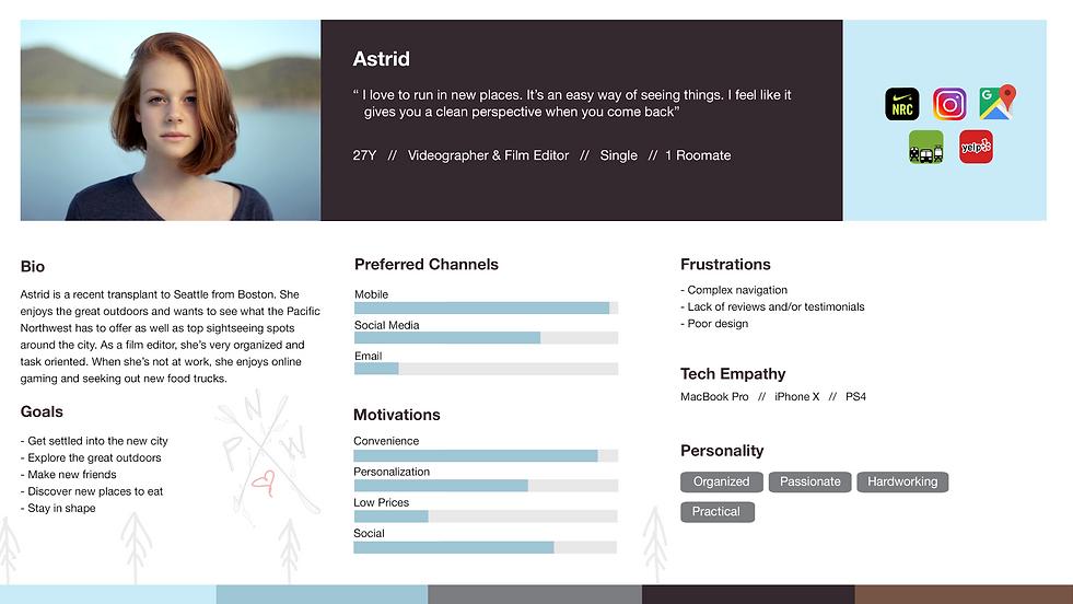 Persona-Michael.Tsay-UX.Design.png